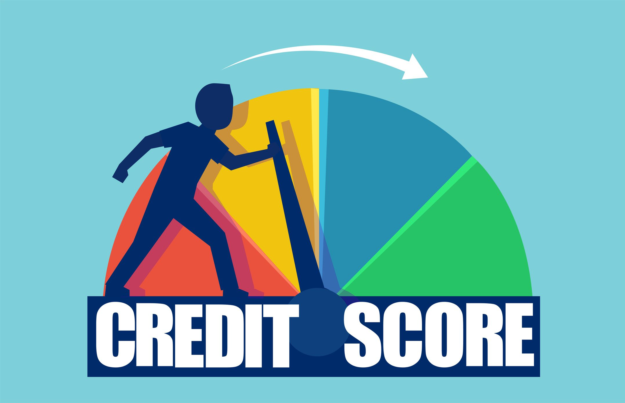 Credit Score Fast
